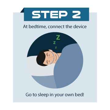 how to get to sleep fast and easy