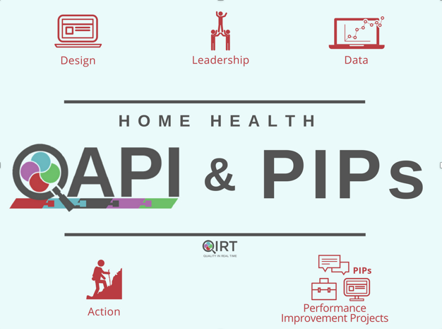 QAPI and PIPs Home Health Care Webinar