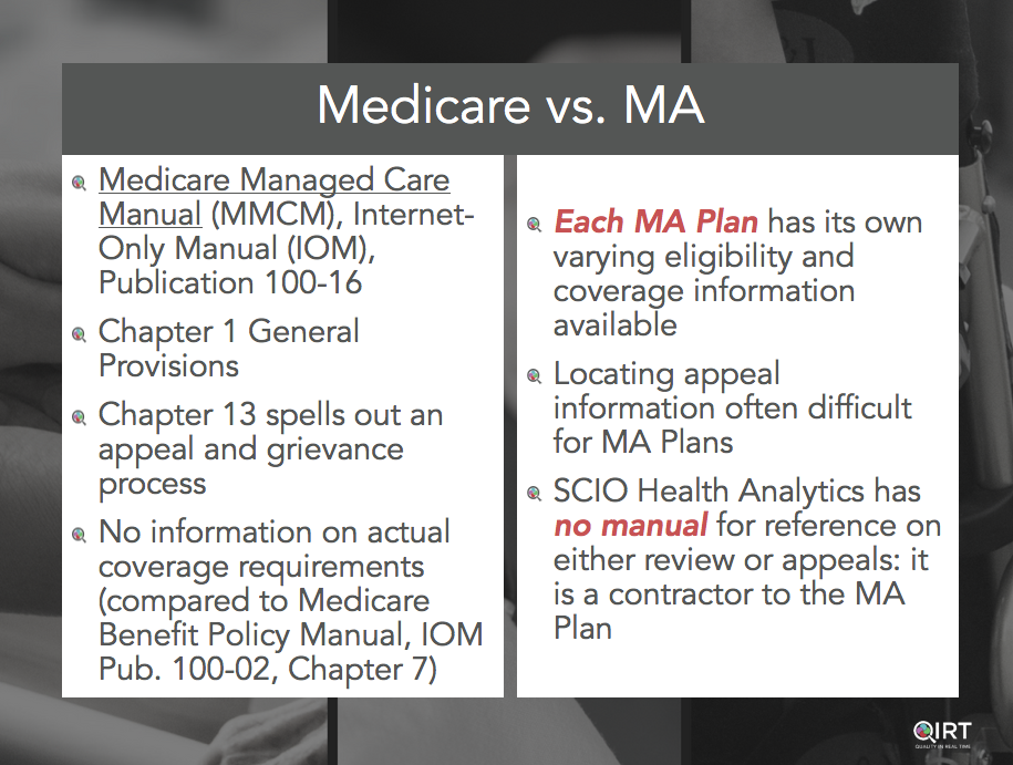 Medicare vs. MA Post Acute