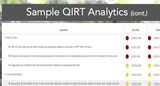 Sample QIRT Analytics Home Health Care