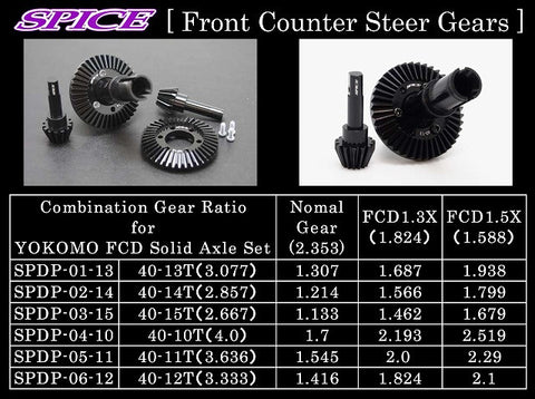 Spice Counter Steer Front Declaration Kit YOKOMO 1.54