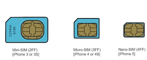 sim card size for iphone 6 sim card sizes datago 9002