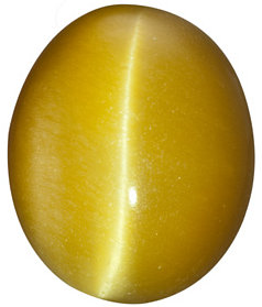 Natural Fine Golden Honey Tigereye - Oval Cabochon - South Africa - Top Grade - NW Gems & Diamonds