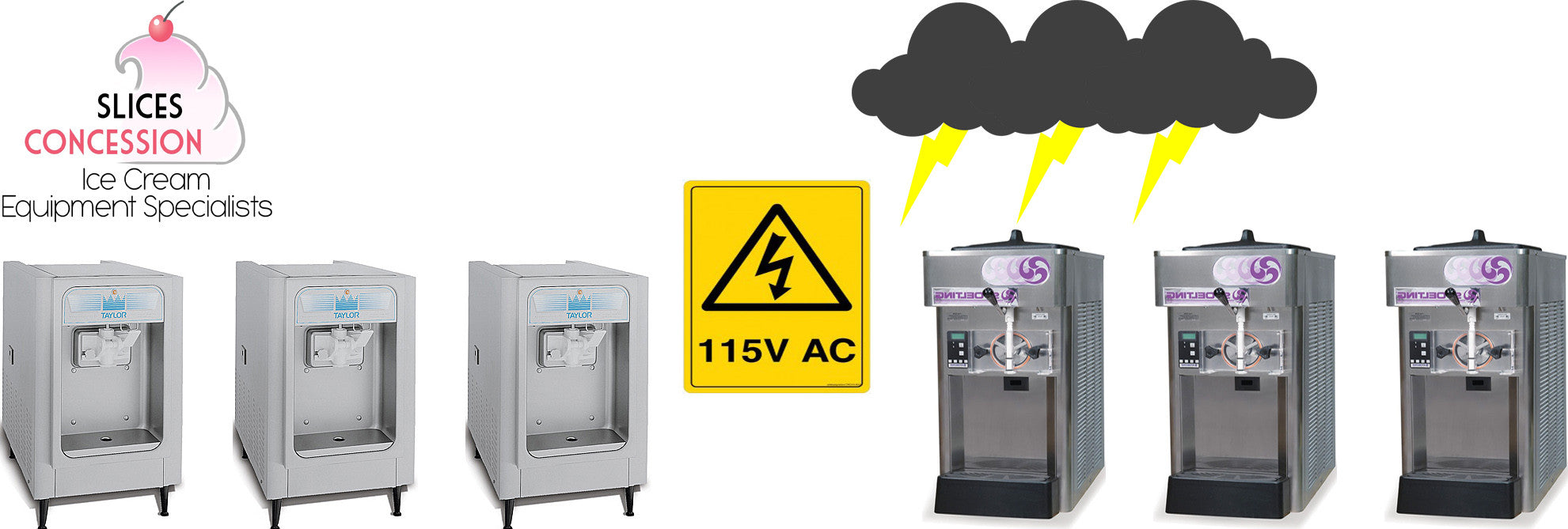 Three Taylor ice cream machines and three stoelting frozen beverage machines in a line behind a 115 Volt sign with Slices Concession logo and three storm clouds with thunder