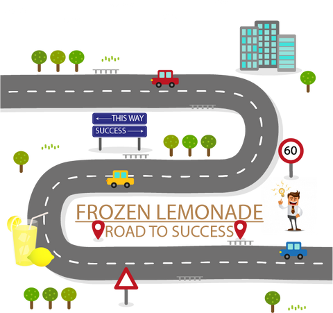frozen lemonade road to success with business man and highway with cars and buildings and lemons on the side of the road