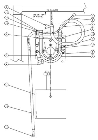 rmt pump layout from electro freeze manual with parts labeled