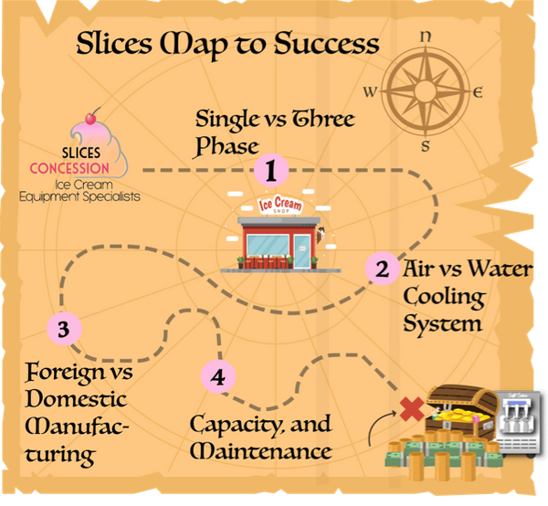 Slices Concession Map Where To Start Photo