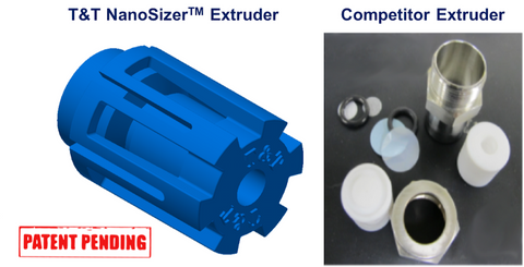 T&T NanoSizer Lipid and Liposome Extruder