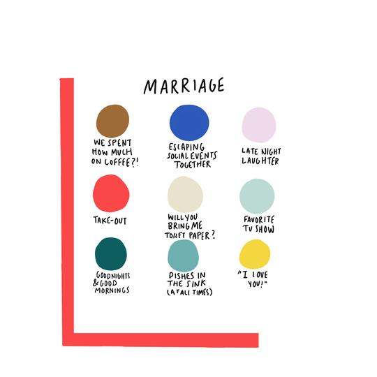 Marriage Color Dot Card