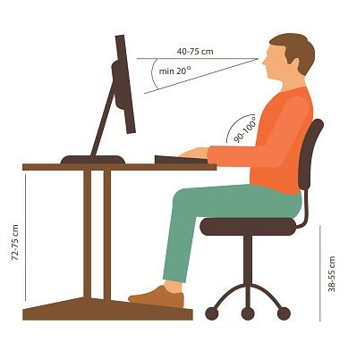 How To Improve Your Posture While Sitting At The Desk At