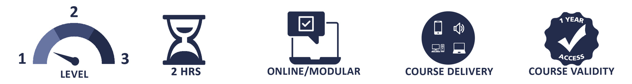Care Certificate Standard 10 - Train the Trainer + Trainer Pack - Online CPD Course - The Mandatory Training Group UK -