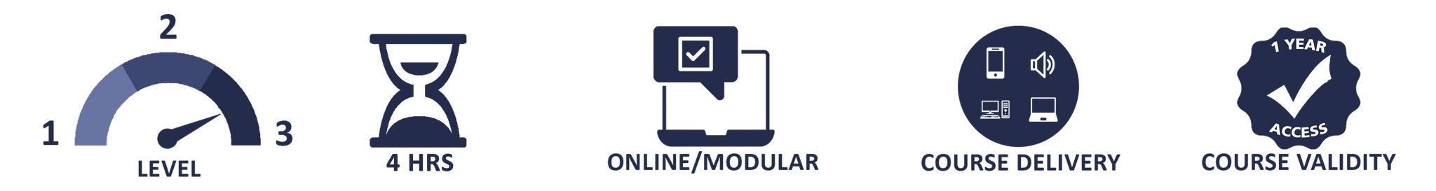 Care Certificate Standard 15 + Train the Trainer + Trainer Pack - Online CPD Course - The Mandatory Training Group UK -