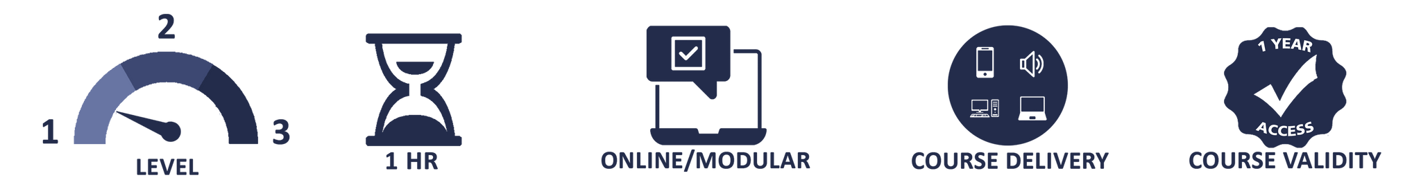 Clinical Audit - Online CPD Course - The Mandatory Training Group UK -