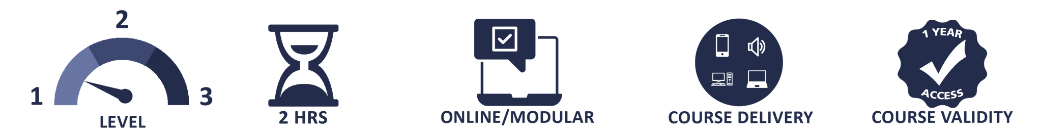 Promoting and Maintaining Own Mental Health and Well Being - Online Training Courses - The Mandatory Training Group UK -