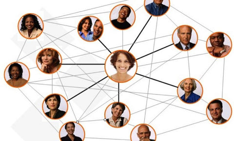 The Power of Networking (Internal) - Online Training Course - Certificate in Power of Networking within the Company - The Octrac Consulting -
