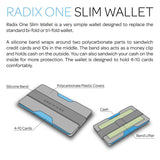 Radix One Slim Wallet