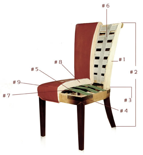 MUSH furniture specifications