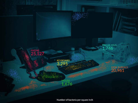 Desks, computers and electronics in your office are a major source of bacteria and germs.