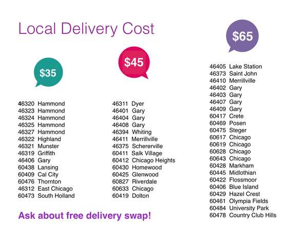 delivery rings