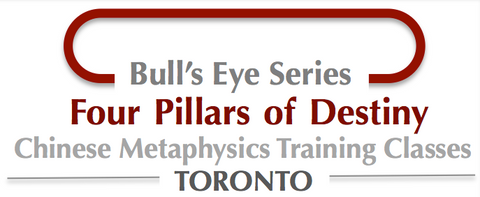 Bull's Eye Series- BaZi - Four Pillars of Destiny Online version