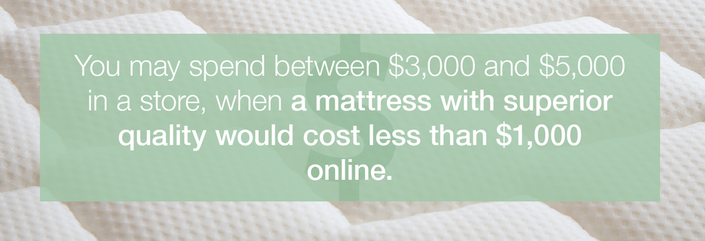Mattress store prices