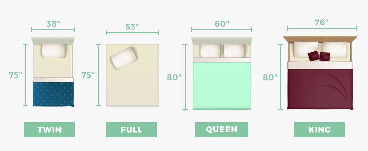 Mattress Sizes for Your Needs