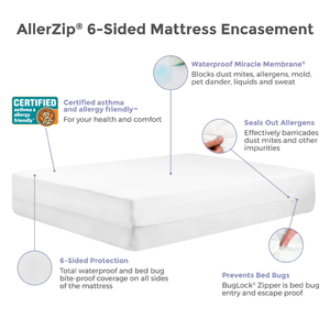 AllerZip Smooth Allergy & Bed Bug-Proof Mattress or Box Spring Encasement