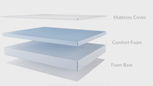 Firm Foam Mattress