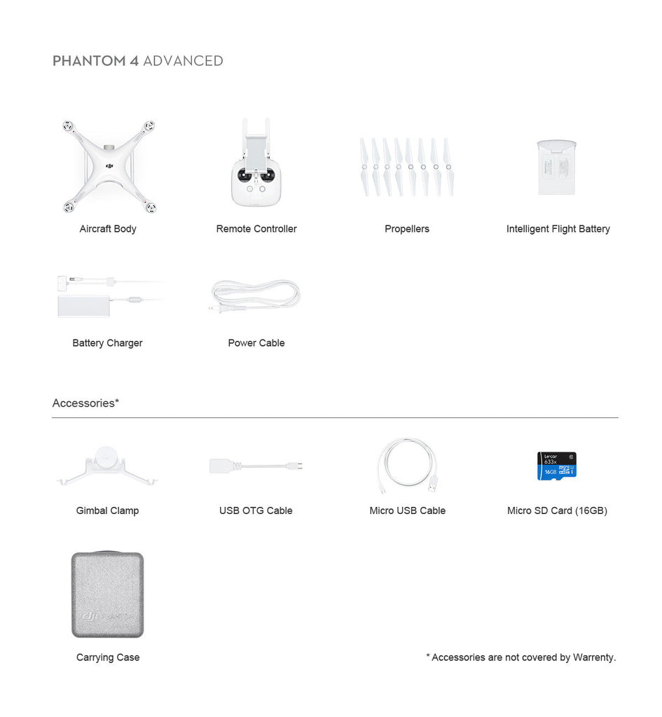 Phantom 4 Advanced In the Box
