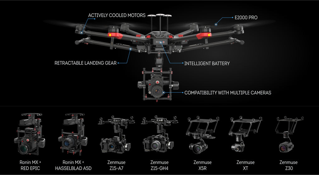 Aerial Imaging Solution