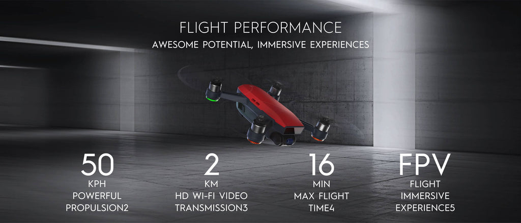 DJI Spark Flight Performance | Dronelabs.ca