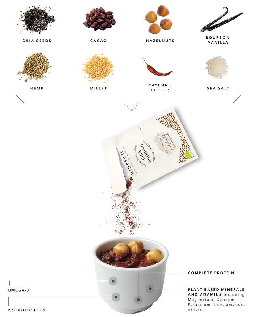 Dark Chocolate Chia Pudding Nutrition Information