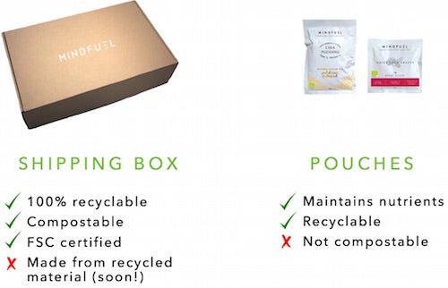 <ly-as-1609327>Packaging sustainability</ly-as-1609327>