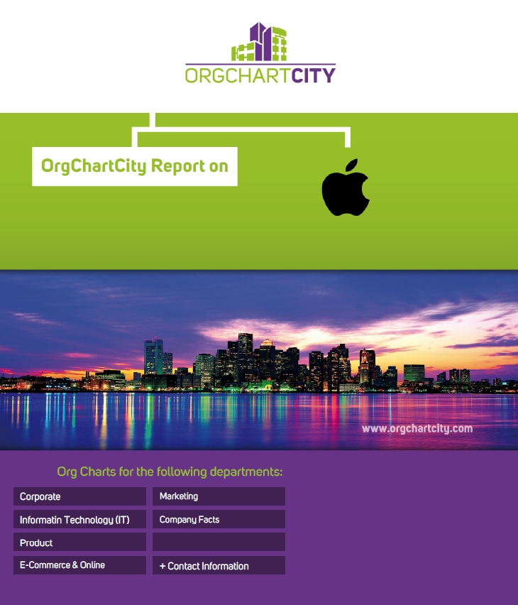 Apple Org Charts by OrgChartCity (NASDAQ: AAPL)