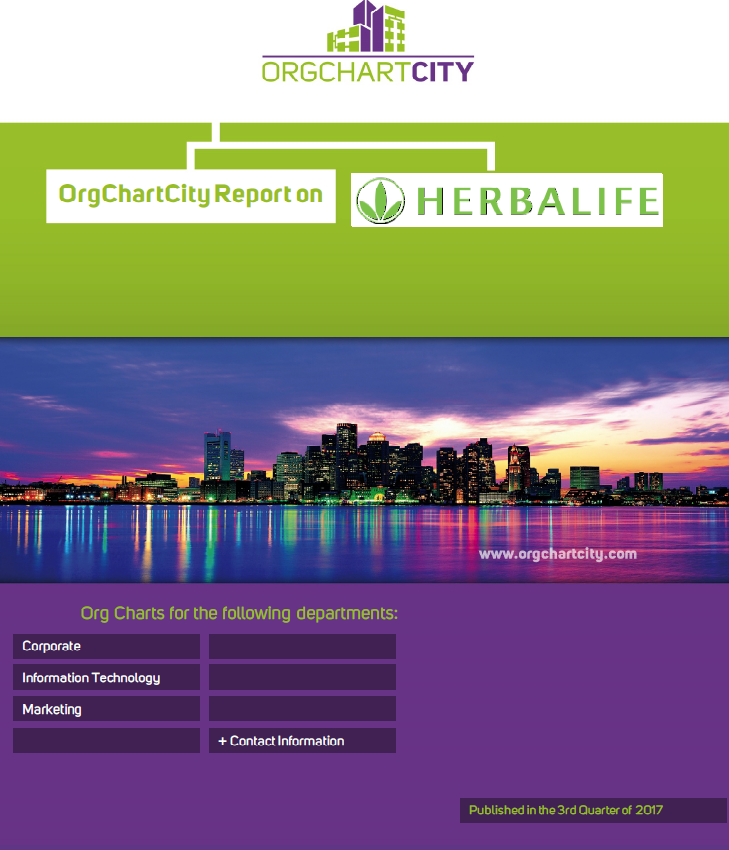 Herbalife Org Charts by OrgChartCity