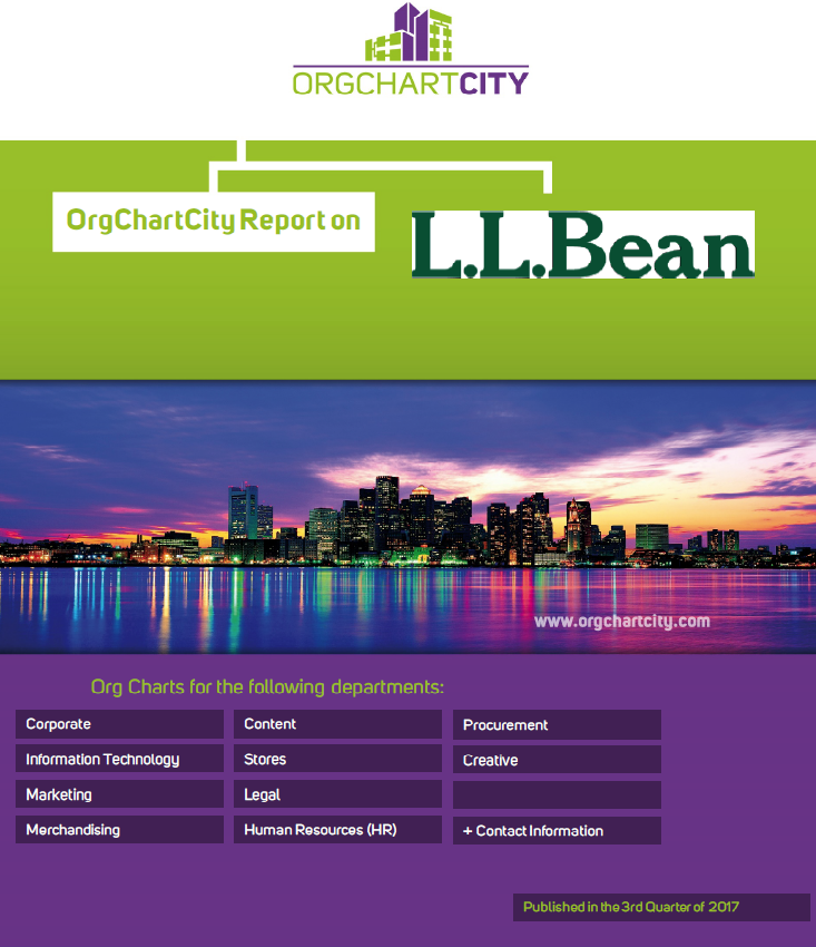 L.L. Bean, Inc. (Privately held) Org Charts by OrgChartCity