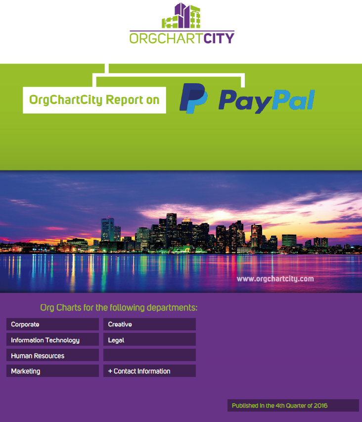 Paypal Org Charts report by OrgChartCity