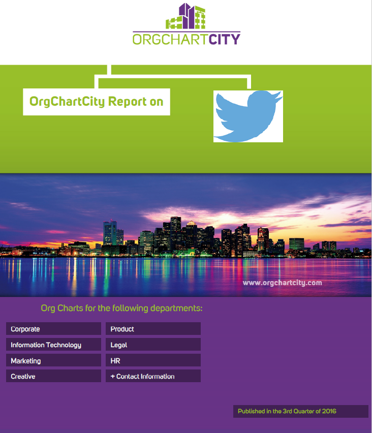 Twitter Inc. (NYSE: TWTR) Org Charts by OrgChartCity