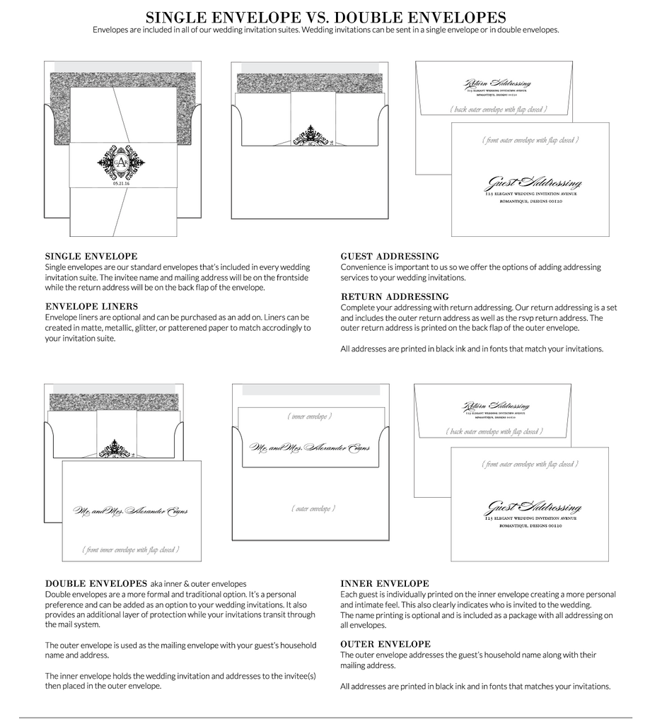Cost Of Mailing Wedding Invitations: Outer Envelopes For Double Envelope Wedding