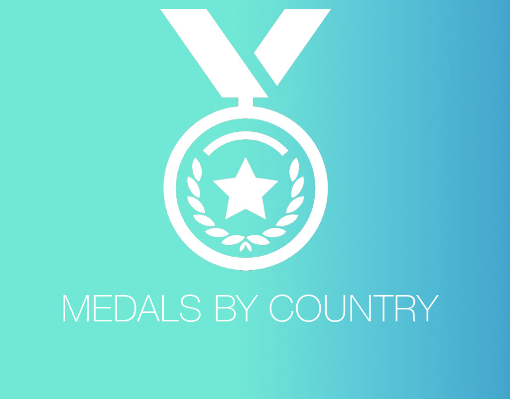 2016-Olympics weightlifting event guide - Medals by Country