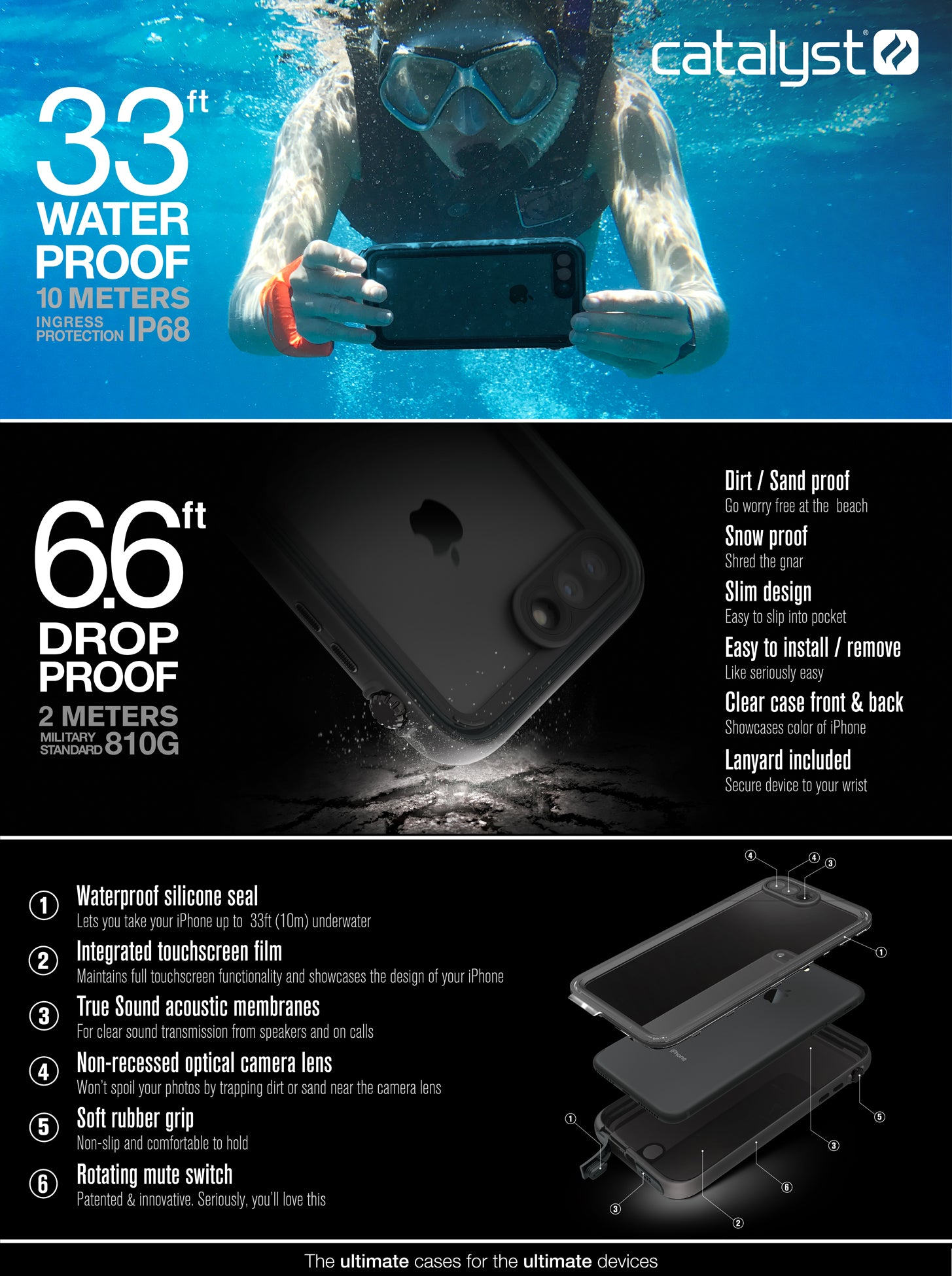 catalyst-iphone-8-plus-waterproof-case-info