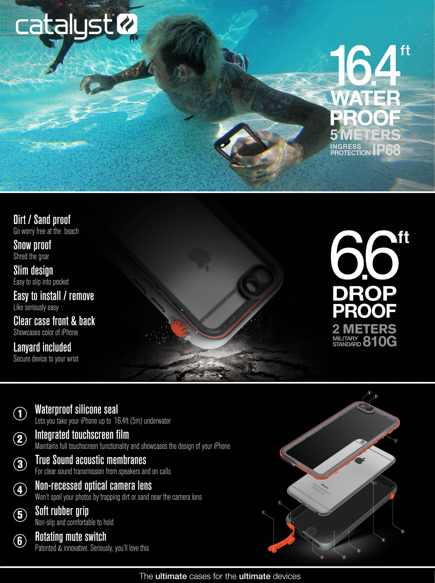catalyst-waterproof-case-for-iphone-6s-plus