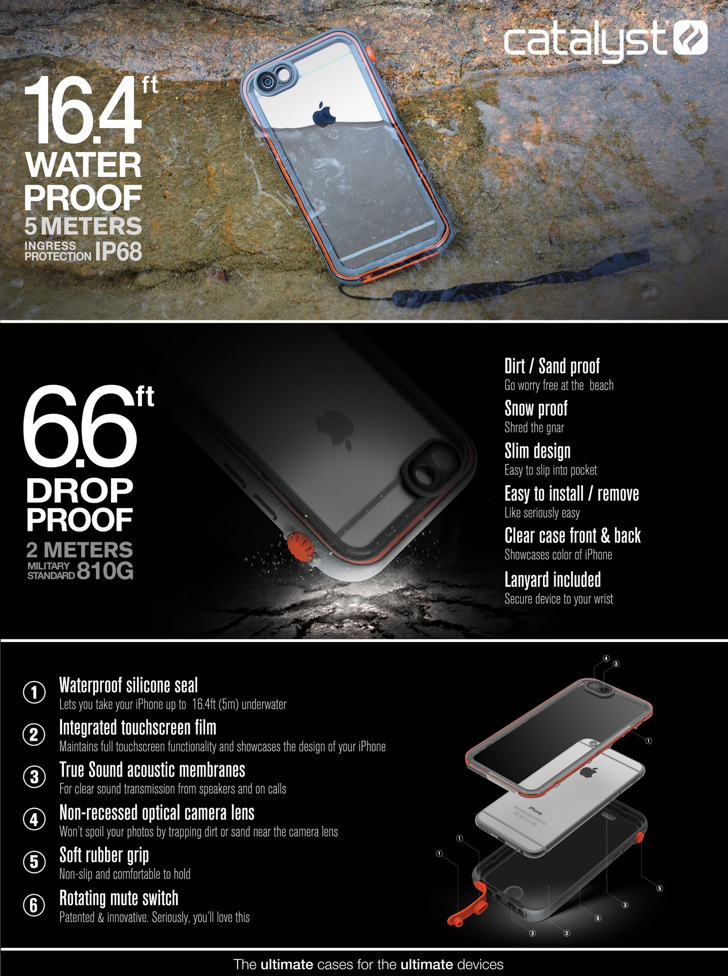 catalyst-waterproof-case-for-iphone-6s