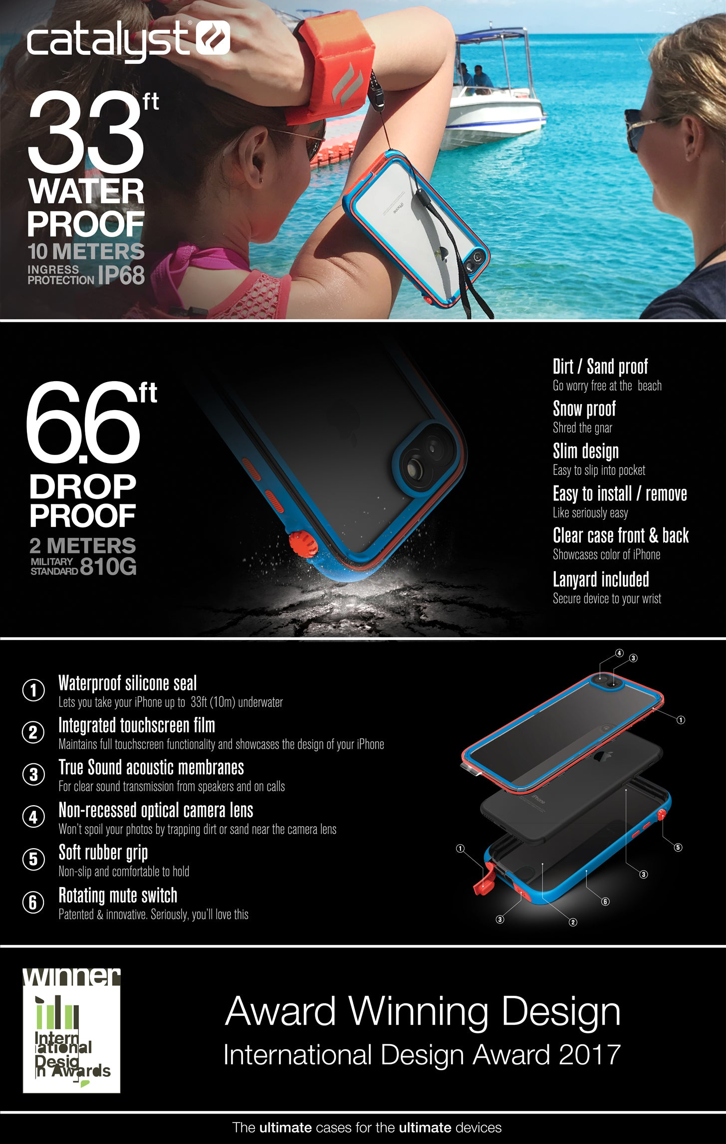 catalyst-waterproof-case-for-iphone-7