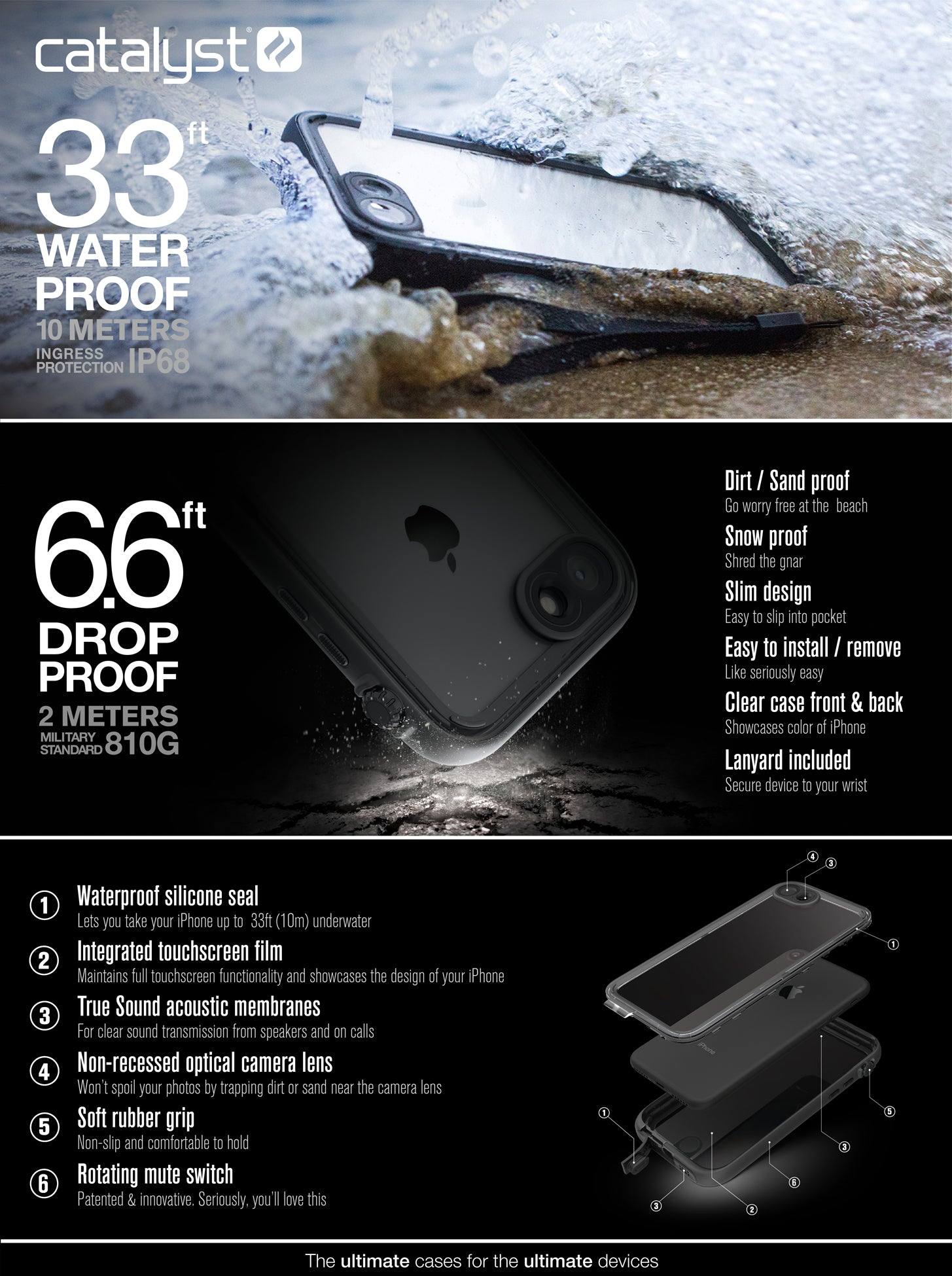 catalyst-iphone-8-waterproof-case-info