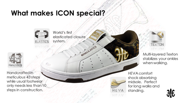 Are you a legit ICON fan? Read our Infographic!