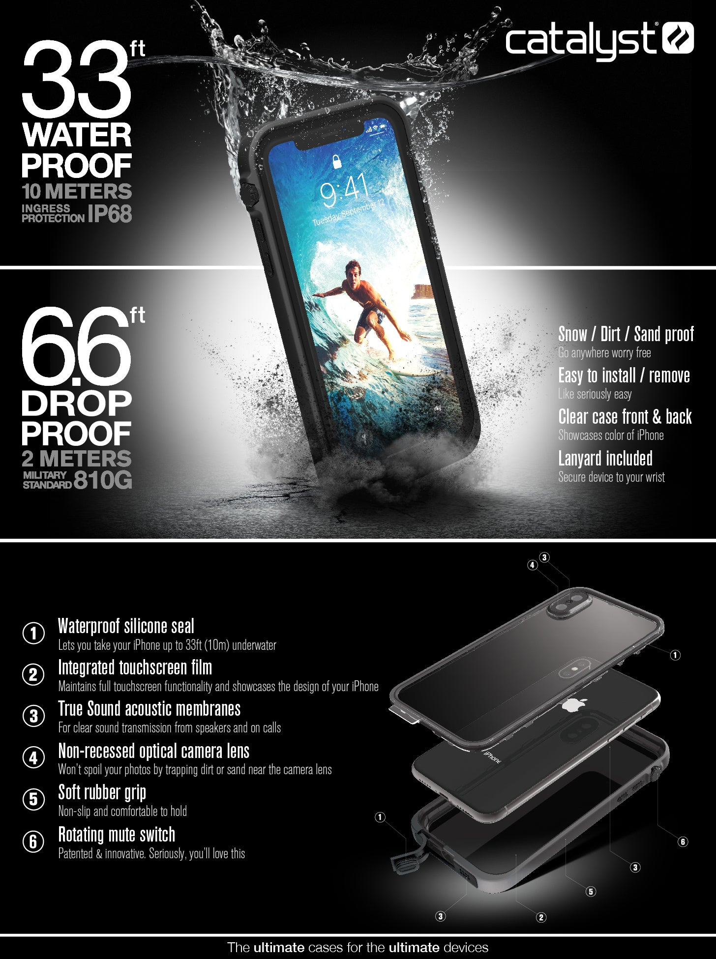low priced 3b815 0d18a Buy Catalyst® Waterproof Case for iPhone Xs Max – Catalyst Lifestyle