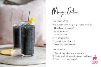 Magic Detox Recipe Card