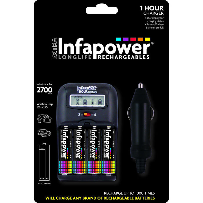 Infapower C006 1 hour home charger