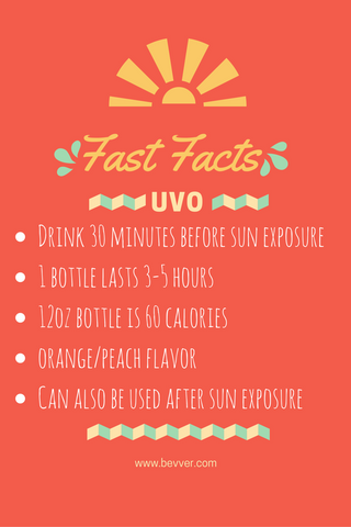 UVO drinkable sunscreen